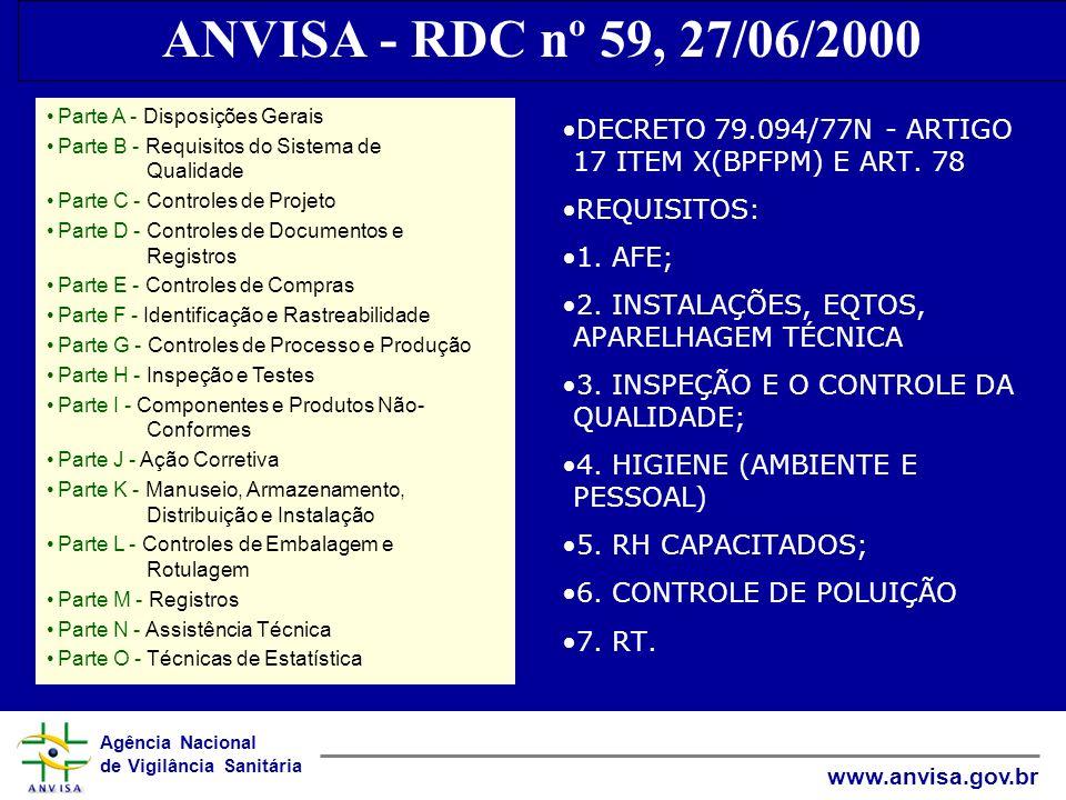 Agência Nacional de Vigilância Sanitária www.anvisa.gov.br ANVISA - RDC nº 59, 27/06/2000 Parte A - Disposições Gerais Parte B - Requisitos do Sistema