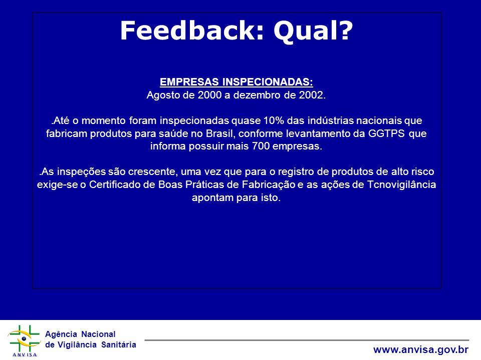 Agência Nacional de Vigilância Sanitária www.anvisa.gov.br Feedback: Qual? EMPRESAS INSPECIONADAS: Agosto de 2000 a dezembro de 2002.. Até o momento f