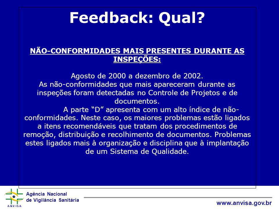 Agência Nacional de Vigilância Sanitária www.anvisa.gov.br Feedback: Qual? NÃO-CONFORMIDADES MAIS PRESENTES DURANTE AS INSPEÇÕES: Agosto de 2000 a dez