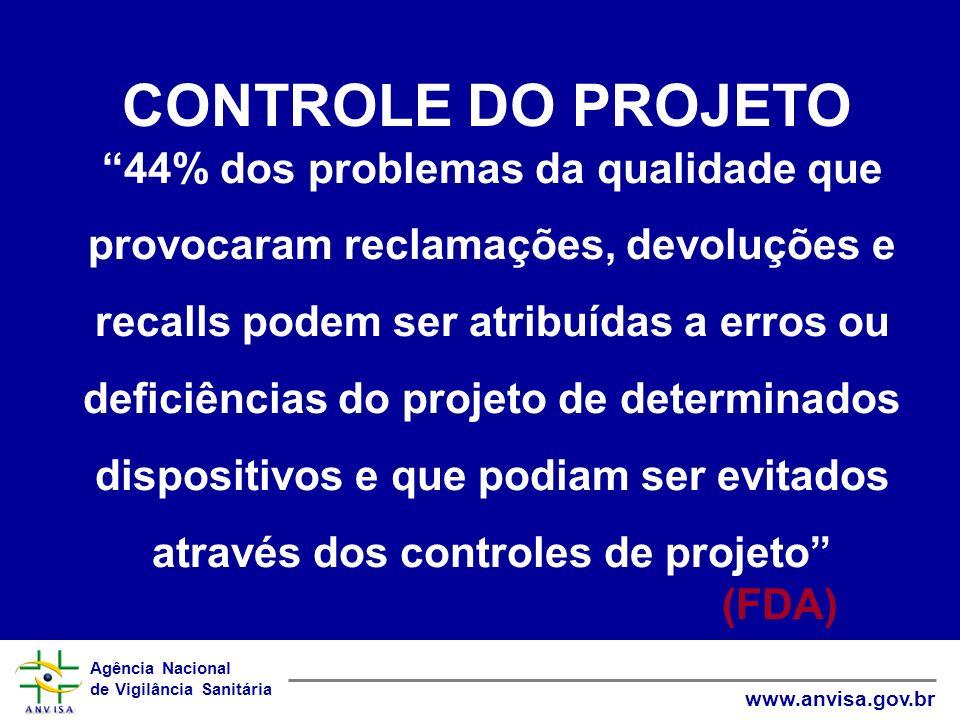 Agência Nacional de Vigilância Sanitária www.anvisa.gov.br CONTROLE DO PROJETO 44% dos problemas da qualidade que provocaram reclamações, devoluções e
