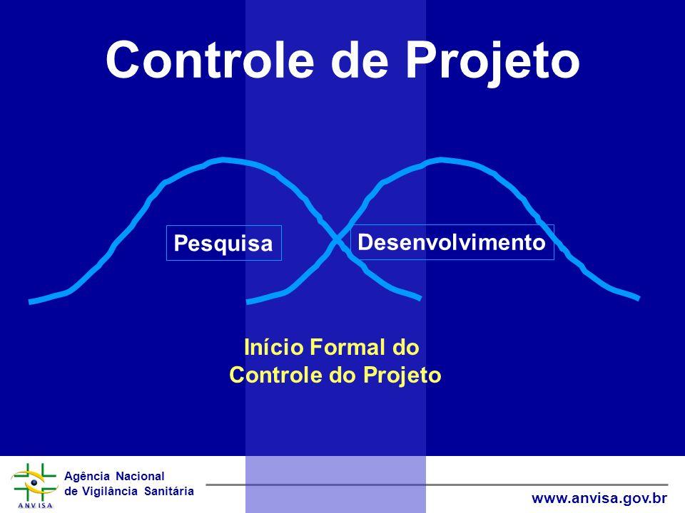 Agência Nacional de Vigilância Sanitária www.anvisa.gov.br Início Formal do Controle do Projeto Desenvolvimento Pesquisa Controle de Projeto