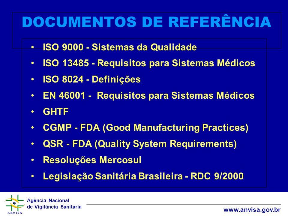 Agência Nacional de Vigilância Sanitária www.anvisa.gov.br DOCUMENTOS DE REFERÊNCIA ISO 9000 - Sistemas da Qualidade ISO 13485 - Requisitos para Siste
