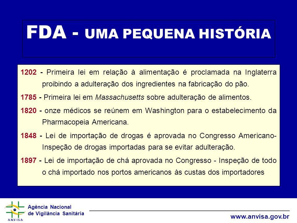 Agência Nacional de Vigilância Sanitária www.anvisa.gov.br FDA - UMA PEQUENA HISTÓRIA 1906 - Aprovado no Congresso e assinado pelo Presidente Theodore Roosevelt o ato de Alimentos e Drogas.