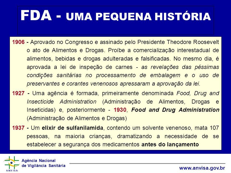 Agência Nacional de Vigilância Sanitária www.anvisa.gov.br FDA - UMA PEQUENA HISTÓRIA 1906 - Aprovado no Congresso e assinado pelo Presidente Theodore
