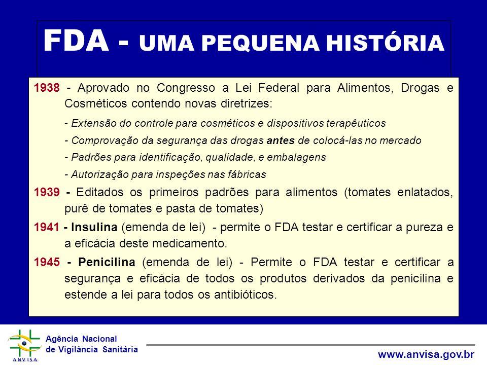 Agência Nacional de Vigilância Sanitária www.anvisa.gov.br FDA - UMA PEQUENA HISTÓRIA 1938 - Aprovado no Congresso a Lei Federal para Alimentos, Droga