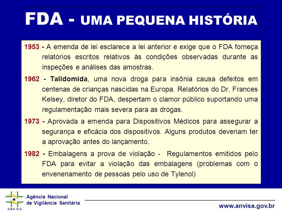 Agência Nacional de Vigilância Sanitária www.anvisa.gov.br FDA - UMA PEQUENA HISTÓRIA 1988 - Lei de 1988 oficialmente estabelece o FDA como uma agência do Departamento de Saúde, sendo o diretor escolhido e apontado pelo Presidente da República com o consentimento do Senado.