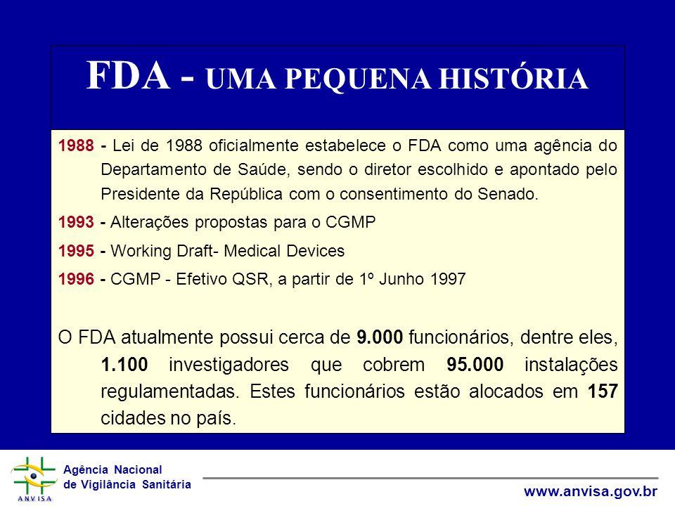 Agência Nacional de Vigilância Sanitária www.anvisa.gov.br FDA - UMA PEQUENA HISTÓRIA 1988 - Lei de 1988 oficialmente estabelece o FDA como uma agênci