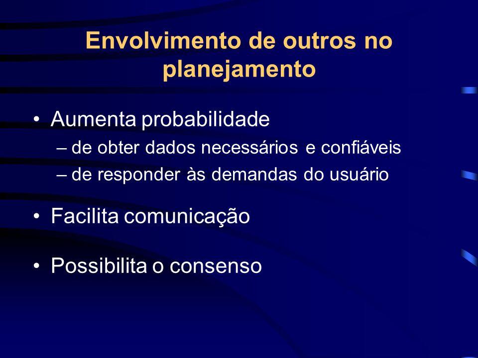 Por que planejar vigilância? Atender às demandas dos usuarios Responder às necessidades da saúde pública Obter informações para ações/tomada de decisõ