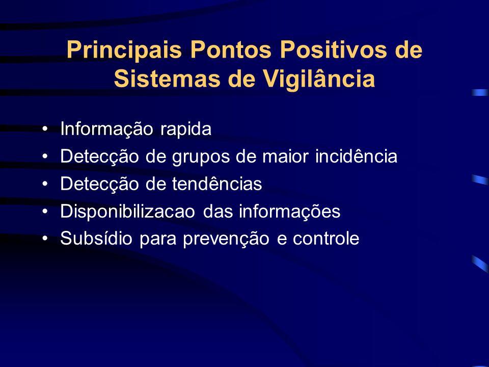 Principais Limitações de Sistemas de Vigilância Subnotificação Notificação incompleta –medo de punições –falta de percepção da importância –desconheci