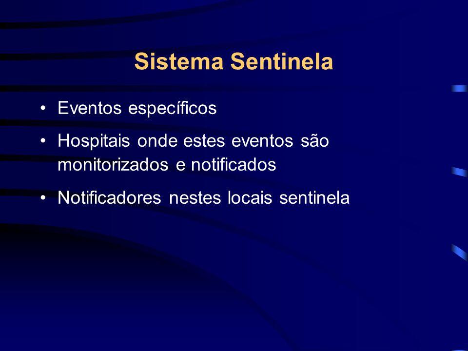 Sistemas Ativos Validam representatividade Asseguram notificação mais completa Podem ser usados em investigações específicas Podem ser usados por perí