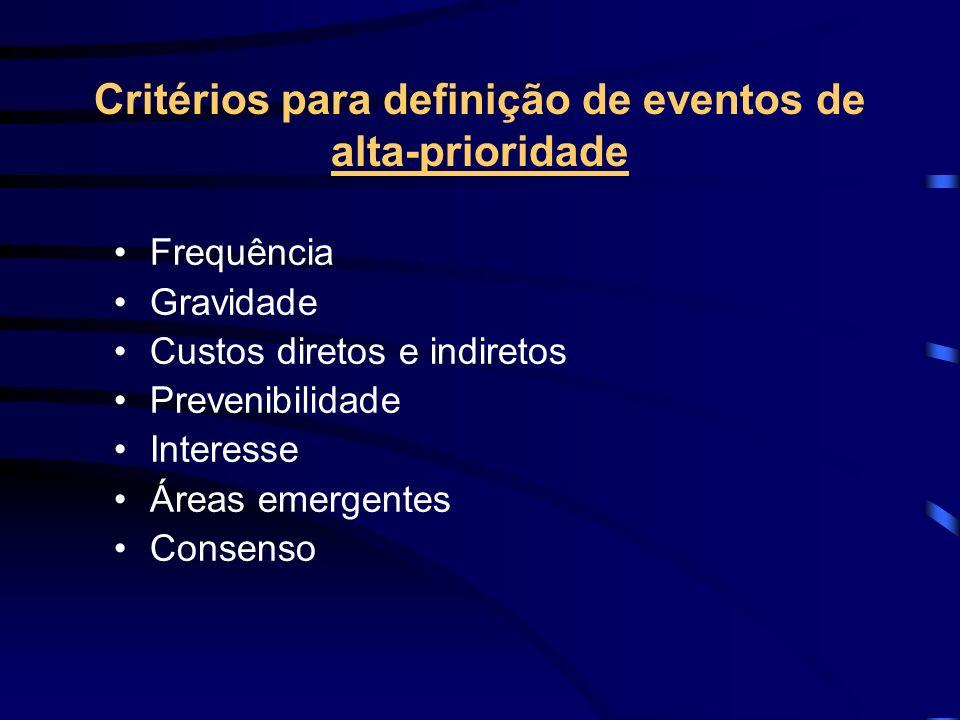 Sistema Sentinela Eventos específicos Hospitais onde estes eventos são monitorizados e notificados Notificadores nestes locais sentinela