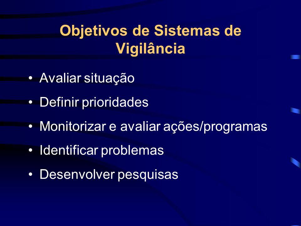 Uma visão teórica de um Sistema de Vigilância