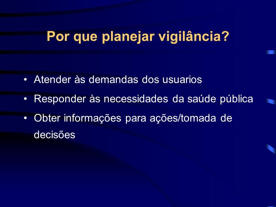 Elementos de Vigilância Coleta Análise Interpretação Disseminação sistemática e continuada