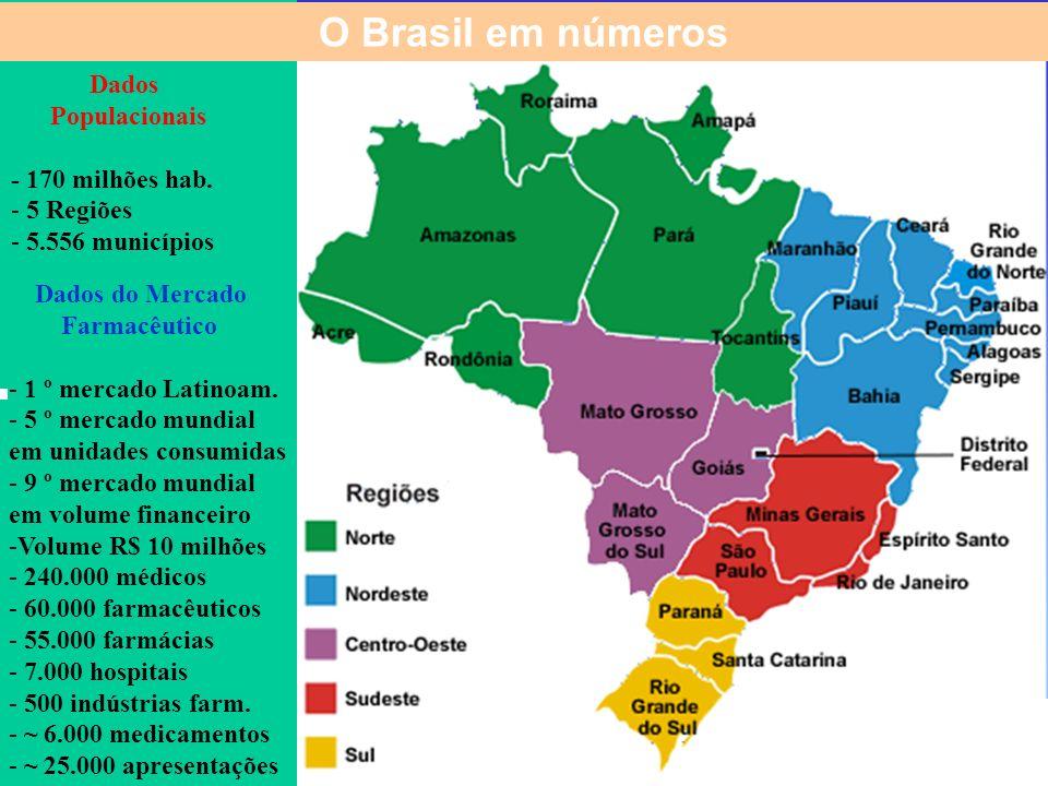 Agência Nacional de Vigilância Sanitária www.anvisa.gov.br O Brasil em números Dados Populacionais - 170 milhões hab.