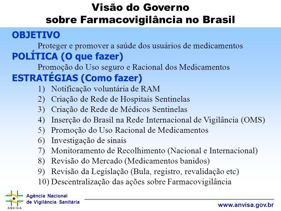 Agência Nacional de Vigilância Sanitária www.anvisa.gov.br Visão do Governo sobre Farmacovigilância no Brasil OBJETIVO Proteger e promover a saúde dos usuários de medicamentos POLÍTICA (O que fazer) Promoção do Uso seguro e Racional dos Medicamentos ESTRATÉGIAS (Como fazer) 1) Notificação voluntária de RAM 2) Criação de Rede de Hospitais Sentinelas 3) Criação de Rede de Médicos Sentinelas 4) Inserção do Brasil na Rede Internacional de Vigilância (OMS) 5) Promoção do Uso Racional de Medicamentos 6) Investigação de sinais 7) Monitoramento de Recolhimento (Nacional e Internacional) 8) Revisão do Mercado (Medicamentos banidos) 9) Revisão da Legislação (Bula, registro, revalidação etc) 10) Descentralização das ações sobre Farmacovigilância