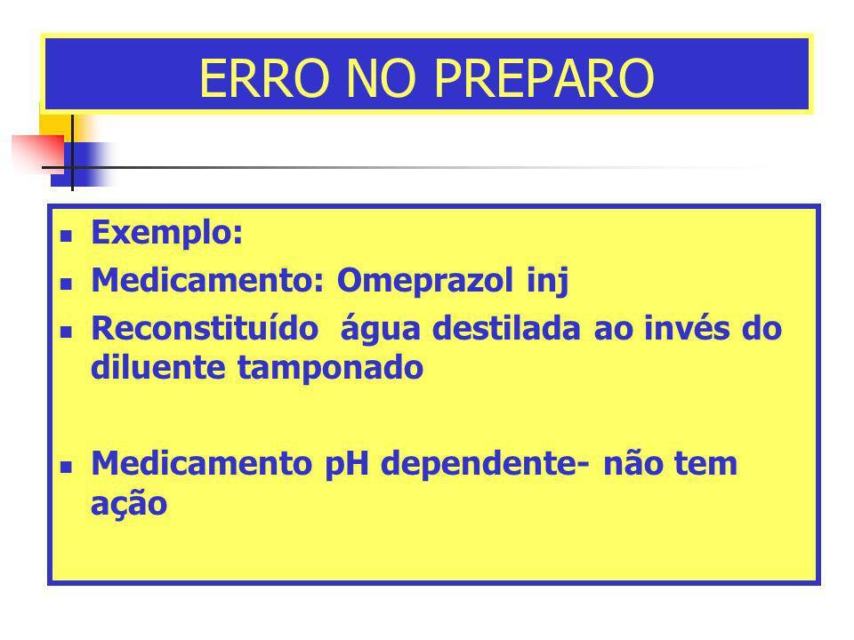 ERRO NO PREPARO Exemplo: Medicamento: Omeprazol inj Reconstituído água destilada ao invés do diluente tamponado Medicamento pH dependente- não tem açã