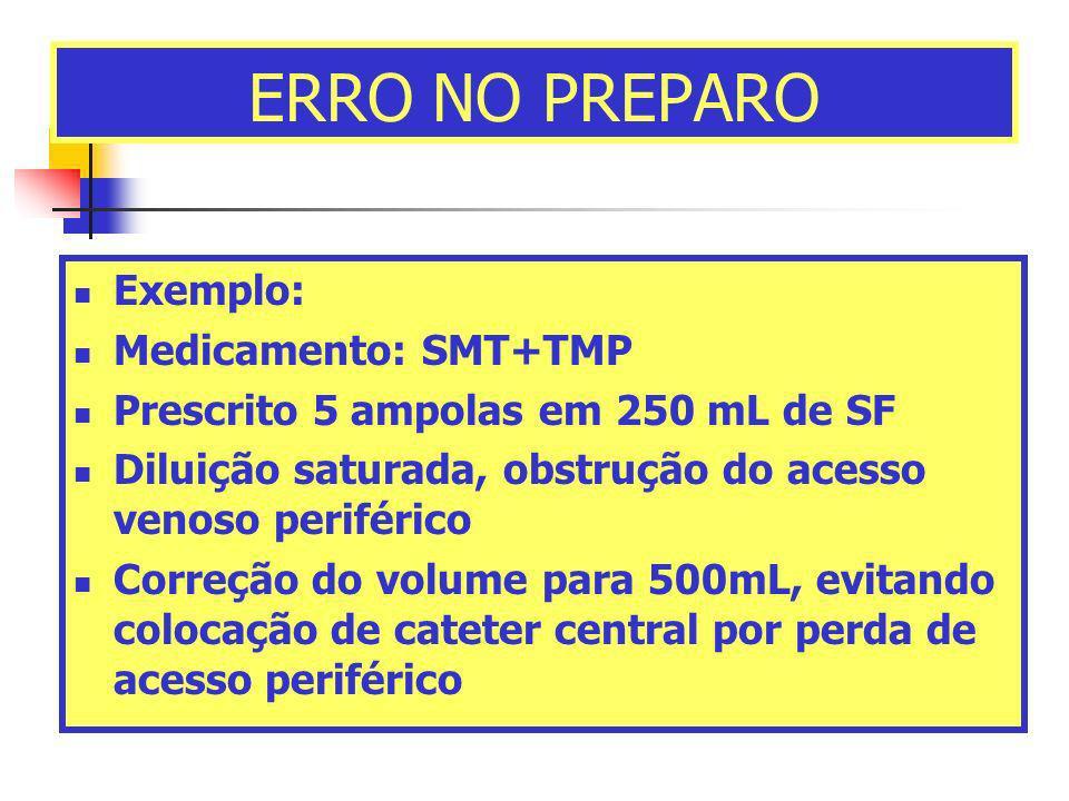 ERRO NO PREPARO Exemplo: Medicamento: SMT+TMP Prescrito 5 ampolas em 250 mL de SF Diluição saturada, obstrução do acesso venoso periférico Correção do