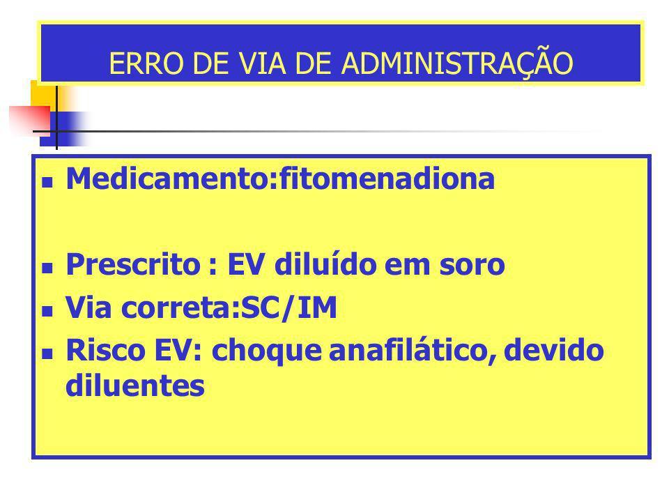 ERRO DE VIA DE ADMINISTRAÇÃO Medicamento:fitomenadiona Prescrito : EV diluído em soro Via correta:SC/IM Risco EV: choque anafilático, devido diluentes