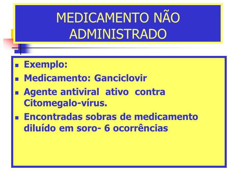 MEDICAMENTO NÃO ADMINISTRADO Exemplo: Medicamento: Ganciclovir Agente antiviral ativo contra Citomegalo-vírus. Encontradas sobras de medicamento diluí