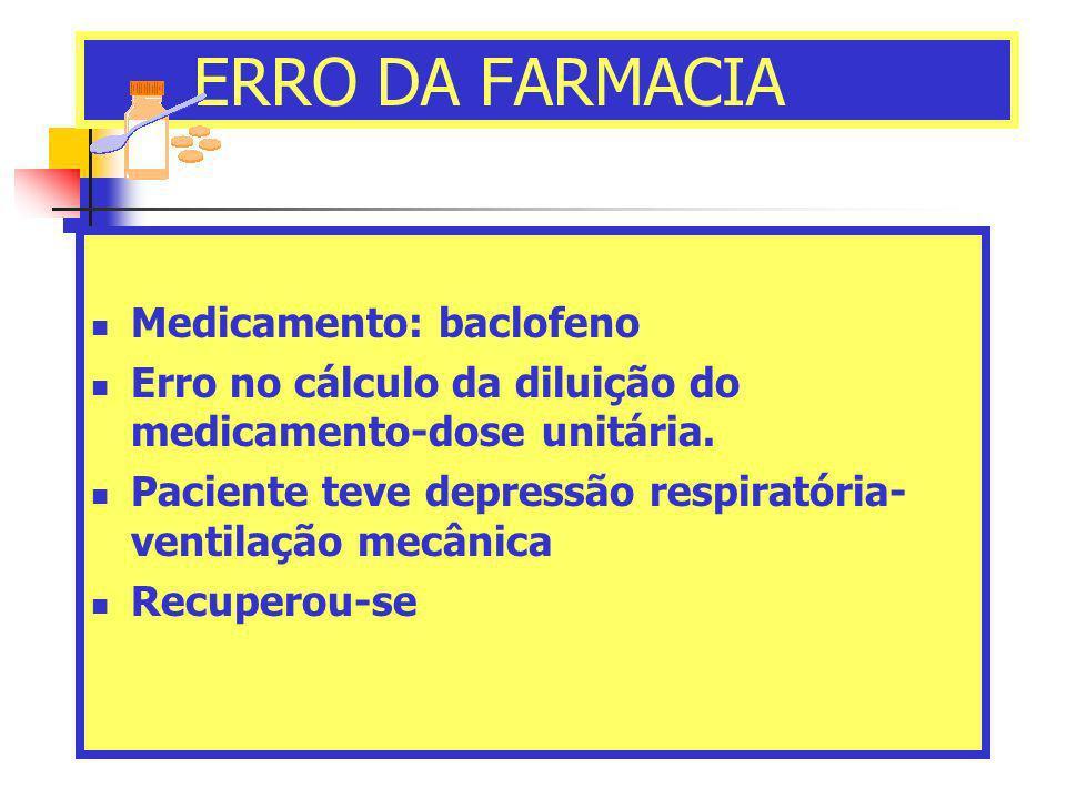 ERRO DA FARMACIA Medicamento: baclofeno Erro no cálculo da diluição do medicamento-dose unitária. Paciente teve depressão respiratória- ventilação mec