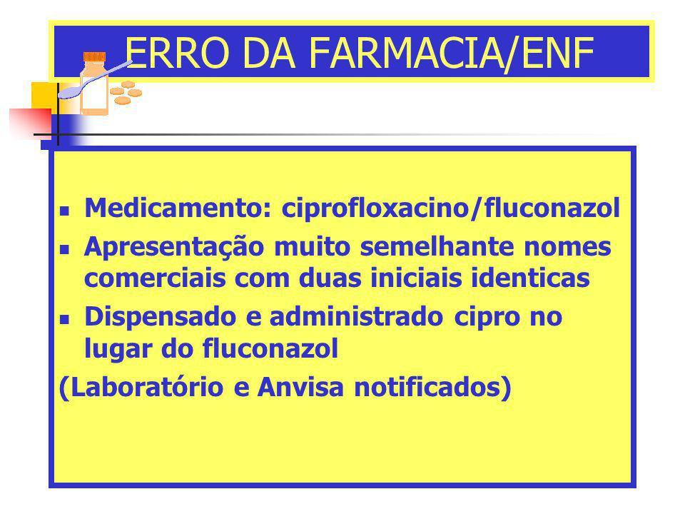 ERRO DA FARMACIA/ENF Medicamento: ciprofloxacino/fluconazol Apresentação muito semelhante nomes comerciais com duas iniciais identicas Dispensado e ad