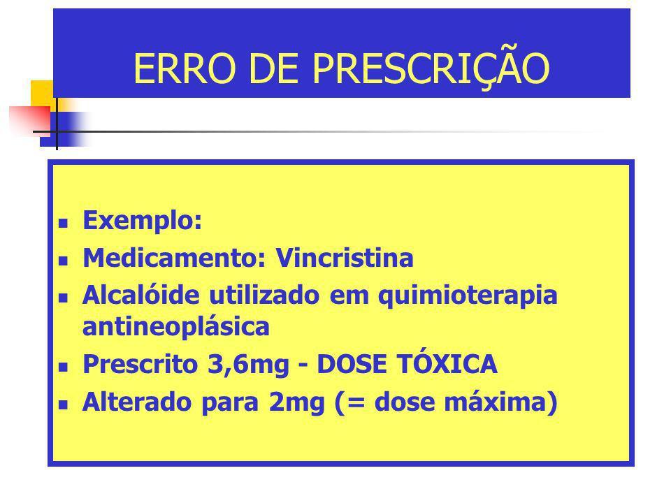 ERRO DE PRESCRIÇÃO Exemplo: Medicamento: Vincristina Alcalóide utilizado em quimioterapia antineoplásica Prescrito 3,6mg - DOSE TÓXICA Alterado para 2