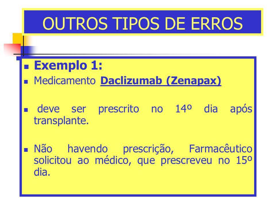 OUTROS TIPOS DE ERROS Exemplo 1: Medicamento Daclizumab (Zenapax) deve ser prescrito no 14º dia após transplante. Não havendo prescrição, Farmacêutico