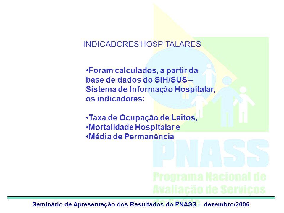 Seminário de Apresentação dos Resultados do PNASS – dezembro/2006 INDICADORES HOSPITALARES Foram calculados, a partir da base de dados do SIH/SUS – Sistema de Informação Hospitalar, os indicadores: Taxa de Ocupação de Leitos, Mortalidade Hospitalar e Média de Permanência