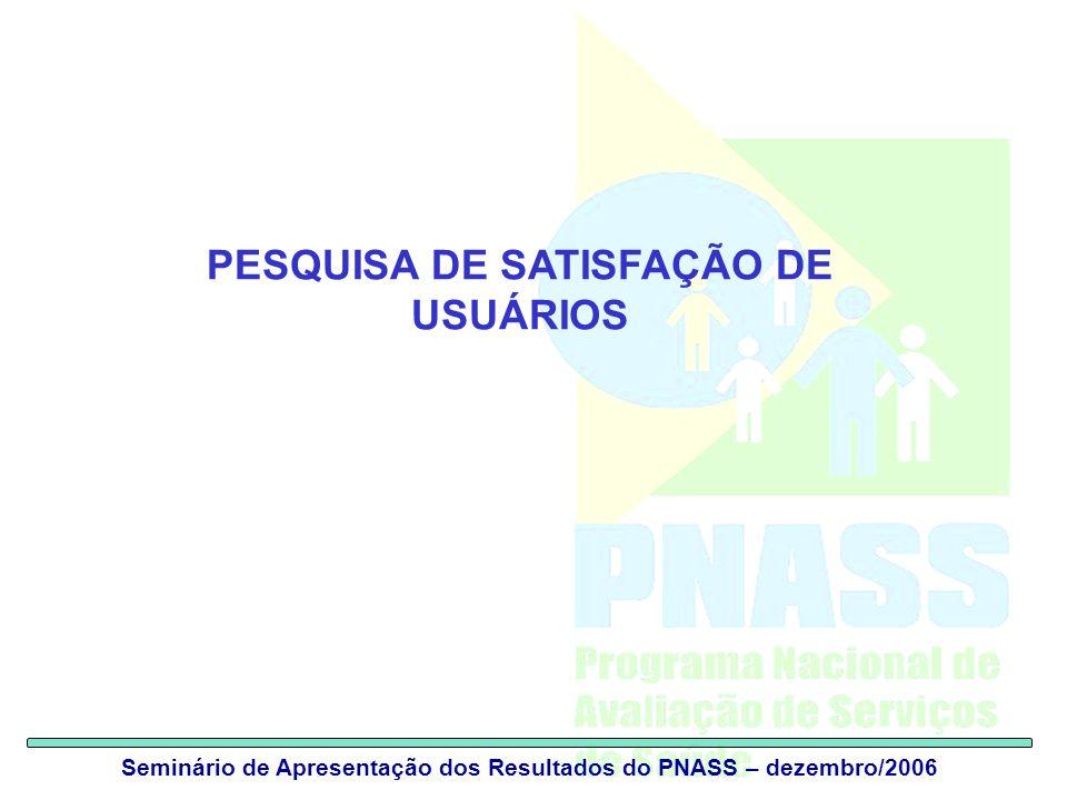 Seminário de Apresentação dos Resultados do PNASS – dezembro/2006 PESQUISA DE SATISFAÇÃO DE USUÁRIOS