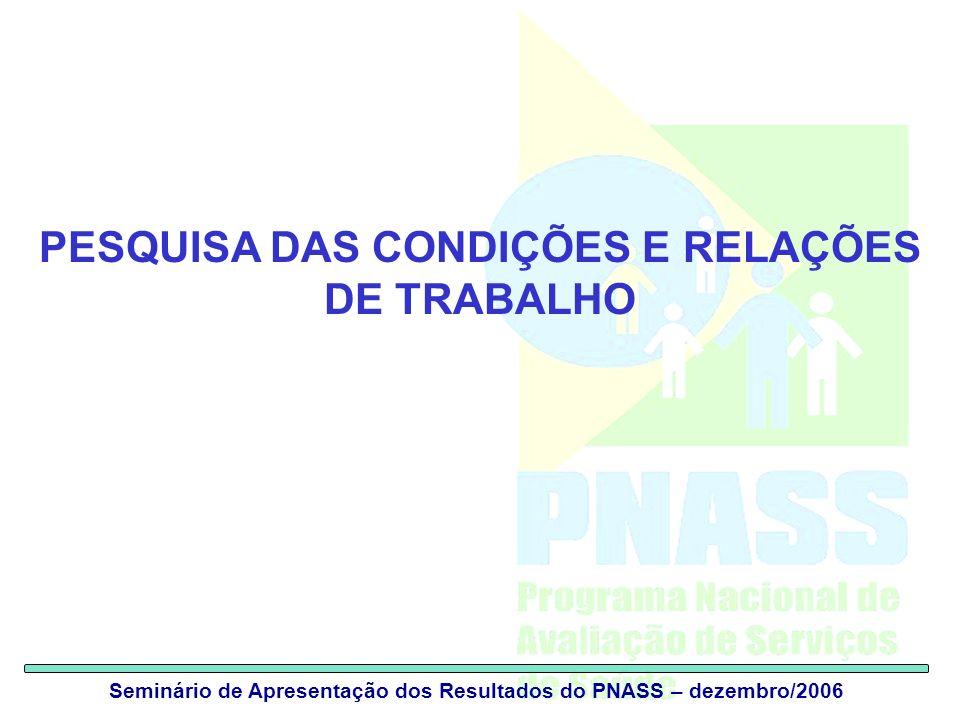 Seminário de Apresentação dos Resultados do PNASS – dezembro/2006 PESQUISA DAS CONDIÇÕES E RELAÇÕES DE TRABALHO