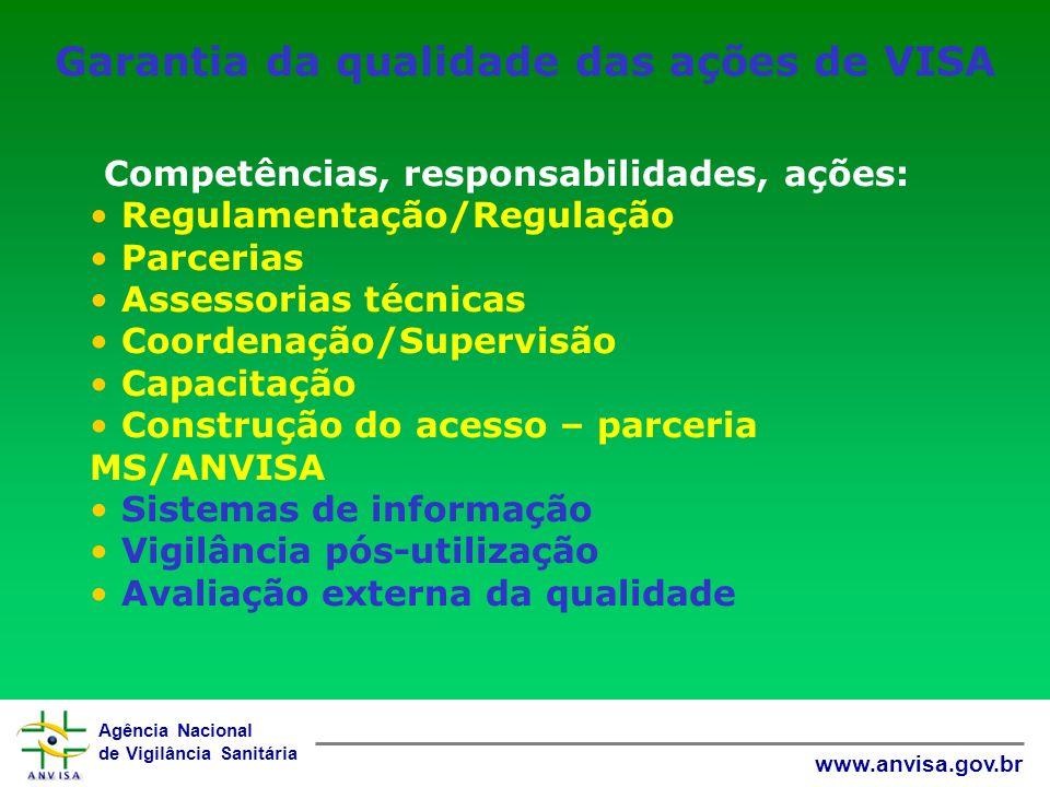 Agência Nacional de Vigilância Sanitária www.anvisa.gov.br Garantia da qualidade das ações de VISA Competências, responsabilidades, ações: Regulamenta