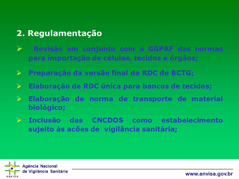 Agência Nacional de Vigilância Sanitária www.anvisa.gov.br 2. Regulamentação Revisão em conjunto com a GGPAF das normas para importação de células, te