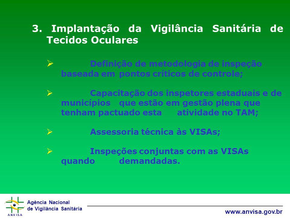 Agência Nacional de Vigilância Sanitária www.anvisa.gov.br 3. Implantação da Vigilância Sanitária de Tecidos Oculares Definição de metodologia de insp