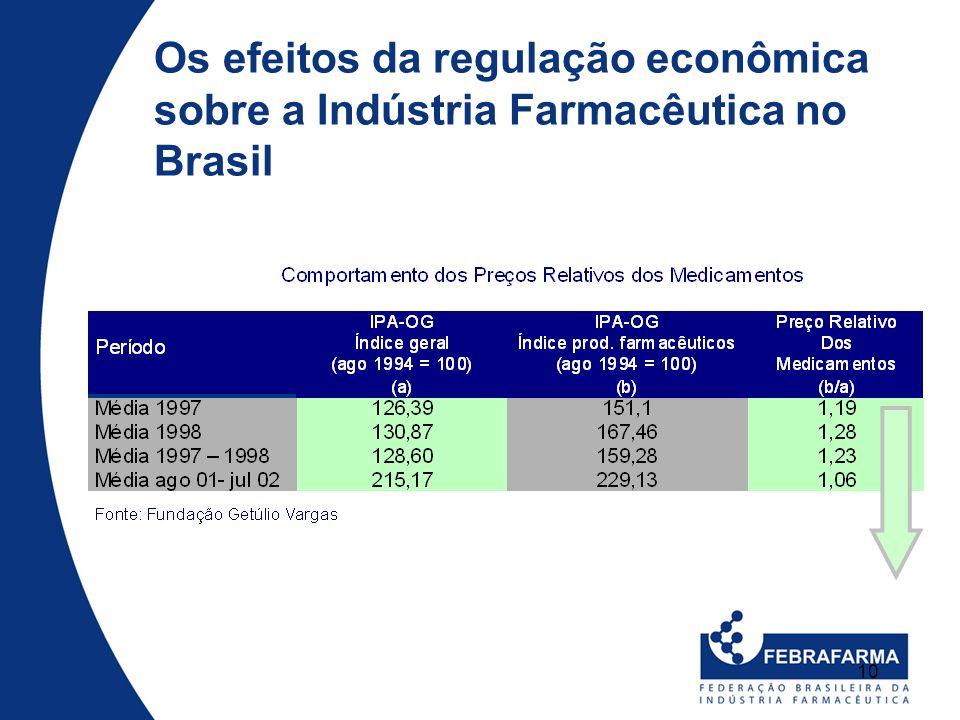 10 Os efeitos da regulação econômica sobre a Indústria Farmacêutica no Brasil