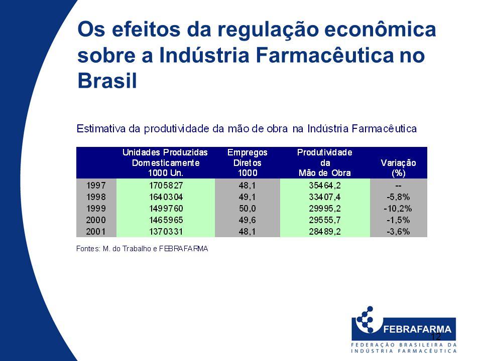12 Os efeitos da regulação econômica sobre a Indústria Farmacêutica no Brasil