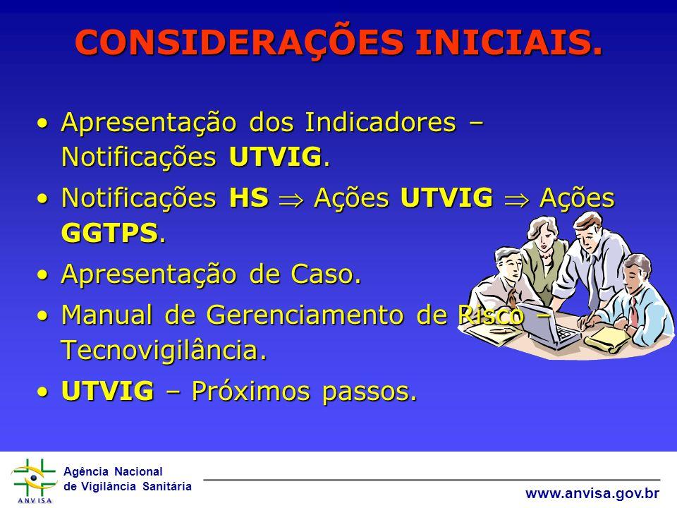 Agência Nacional de Vigilância Sanitária www.anvisa.gov.br Apresentação dos Indicadores – Notificações UTVIG.Apresentação dos Indicadores – Notificaçõ