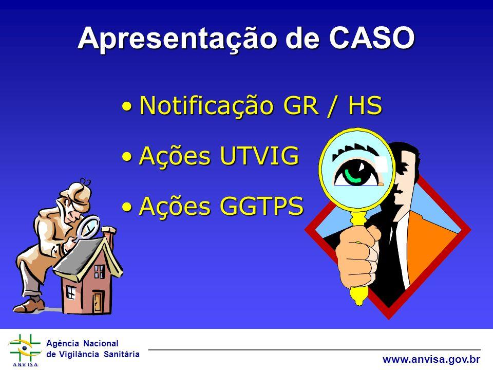 Agência Nacional de Vigilância Sanitária www.anvisa.gov.br Apresentação de CASO Notificação GR / HSNotificação GR / HS Ações UTVIGAções UTVIG Ações GG
