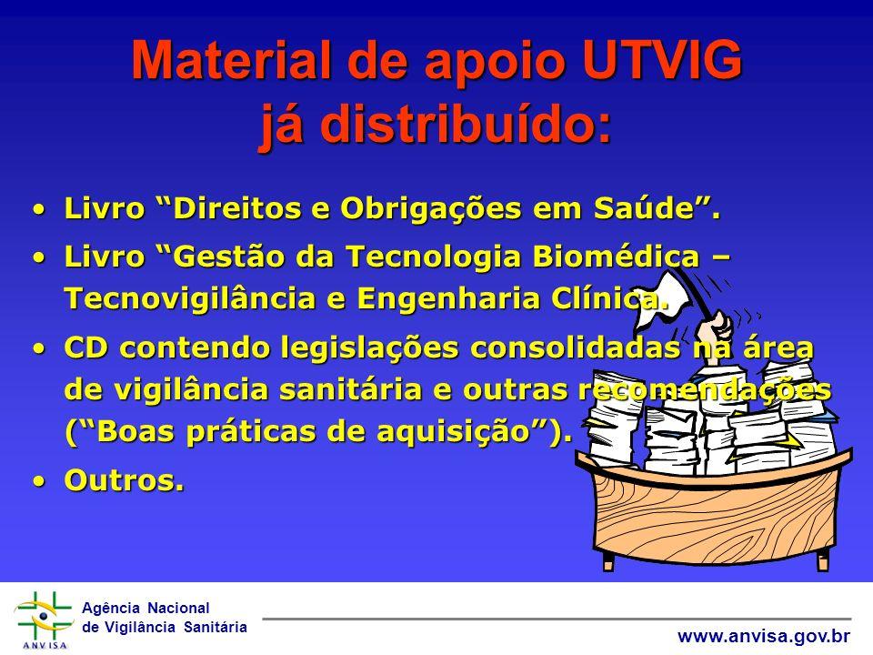 Agência Nacional de Vigilância Sanitária www.anvisa.gov.br Material de apoio UTVIG já distribuído: Livro Direitos e Obrigações em Saúde.Livro Direitos