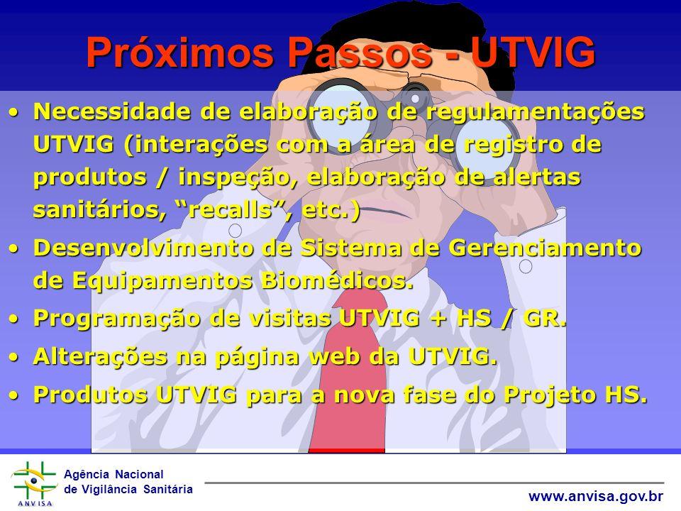 Agência Nacional de Vigilância Sanitária www.anvisa.gov.br Próximos Passos - UTVIG Necessidade de elaboração de regulamentações UTVIG (interações com