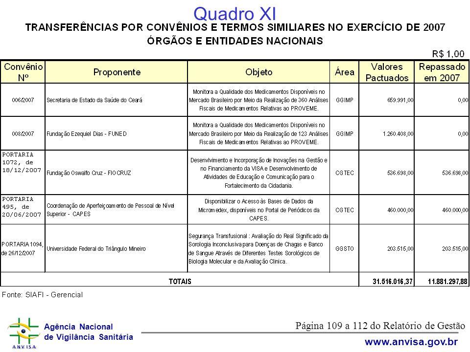 Agência Nacional de Vigilância Sanitária www.anvisa.gov.br Quadro XI Página 109 a 112 do Relatório de Gestão