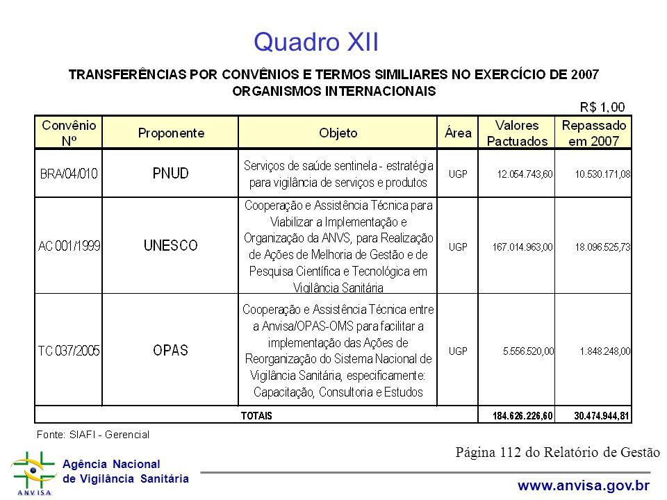 Agência Nacional de Vigilância Sanitária www.anvisa.gov.br Quadro XII Página 112 do Relatório de Gestão