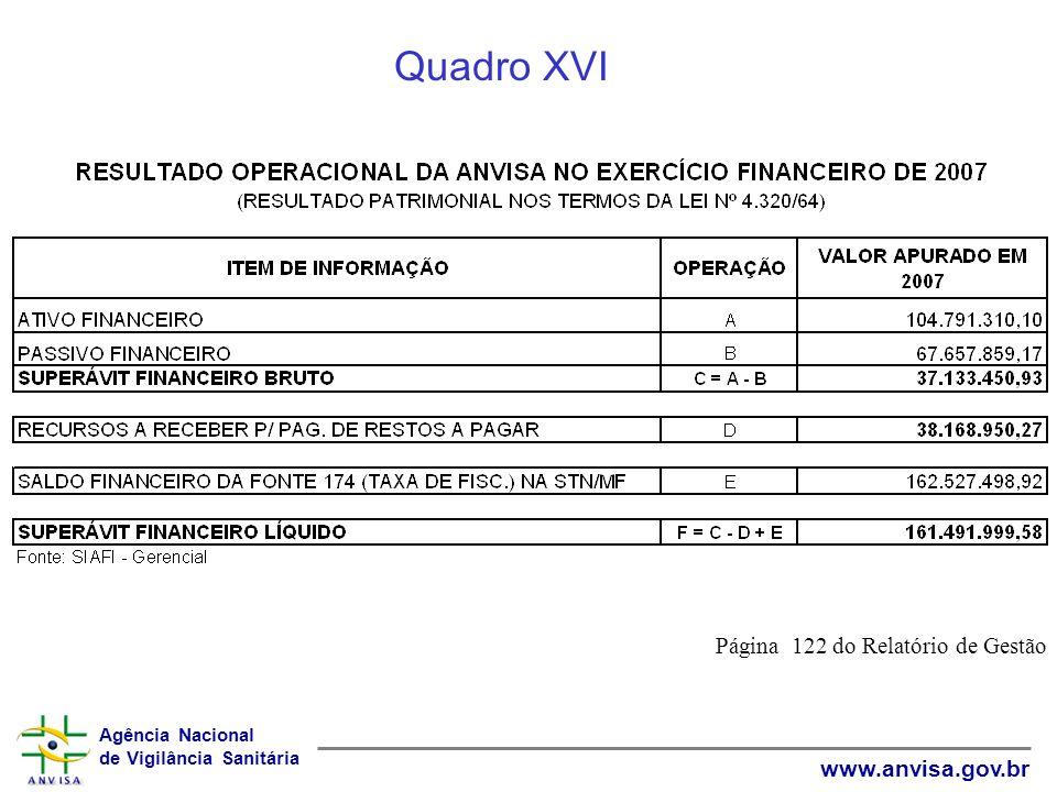 Agência Nacional de Vigilância Sanitária www.anvisa.gov.br Quadro XVI Página 122 do Relatório de Gestão