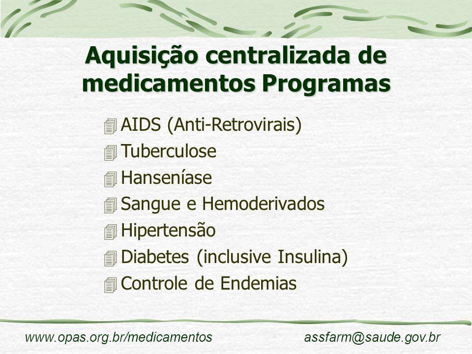 www.opas.org.br/medicamentosassfarm@saude.gov.br Aquisição centralizada de medicamentos Programas 4 AIDS (Anti-Retrovirais) 4 Tuberculose 4 Hanseníase