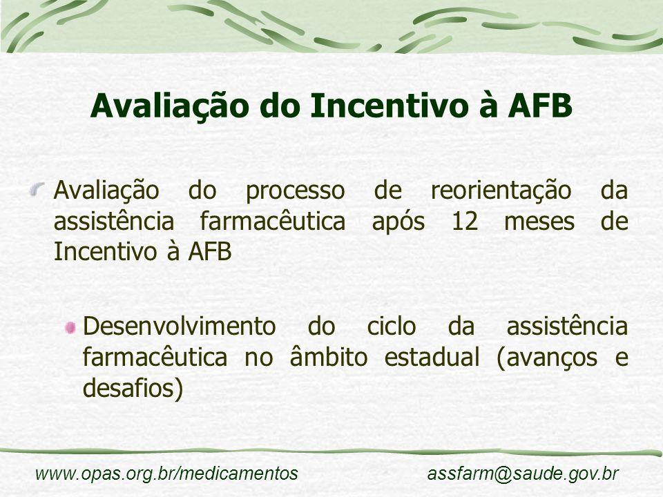 www.opas.org.br/medicamentosassfarm@saude.gov.br Avaliação do Incentivo à AFB Avaliação do processo de reorientação da assistência farmacêutica após 1