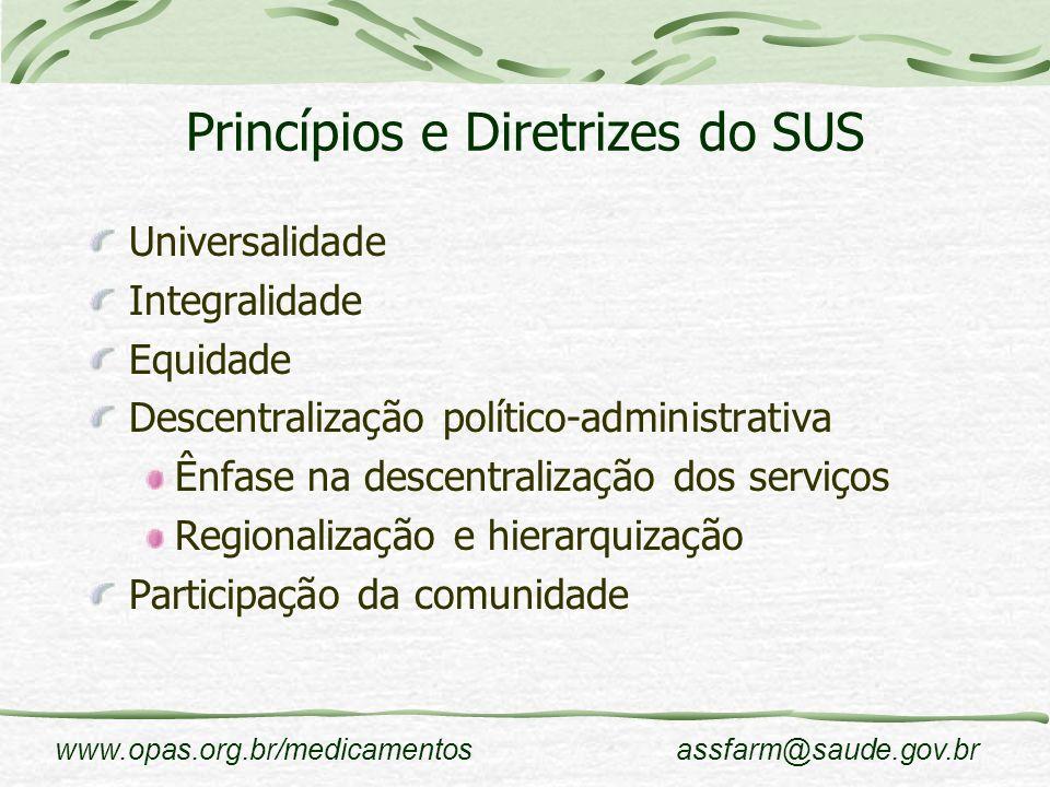 www.opas.org.br/medicamentosassfarm@saude.gov.br Princípios e Diretrizes do SUS Universalidade Integralidade Equidade Descentralização político-admini