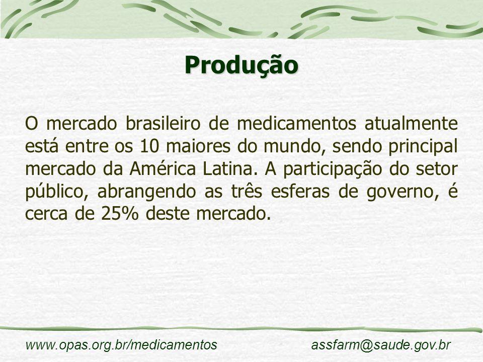 www.opas.org.br/medicamentosassfarm@saude.gov.br Produção O mercado brasileiro de medicamentos atualmente está entre os 10 maiores do mundo, sendo pri