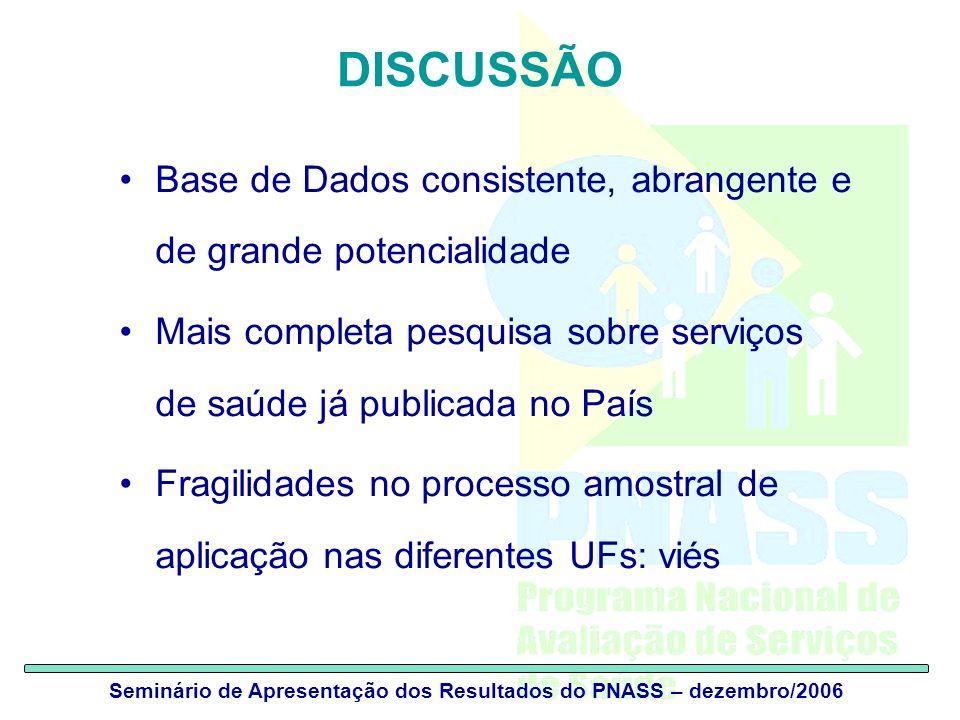 Seminário de Apresentação dos Resultados do PNASS – dezembro/2006 DISCUSSÃO Base de Dados consistente, abrangente e de grande potencialidade Mais comp