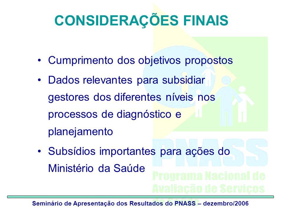 Seminário de Apresentação dos Resultados do PNASS – dezembro/2006 CONSIDERAÇÕES FINAIS Cumprimento dos objetivos propostos Dados relevantes para subsi