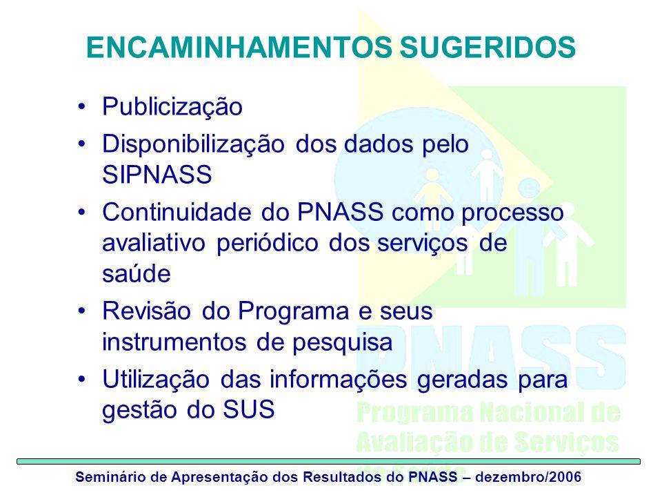 Seminário de Apresentação dos Resultados do PNASS – dezembro/2006 ENCAMINHAMENTOS SUGERIDOS Publicização Disponibilização dos dados pelo SIPNASS Conti