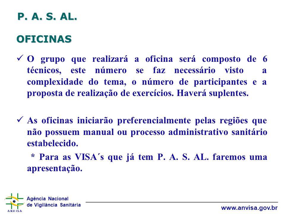 Agência Nacional de Vigilância Sanitária www.anvisa.gov.br P. A. S. AL. OFICINAS O grupo que realizará a oficina será composto de 6 técnicos, este núm